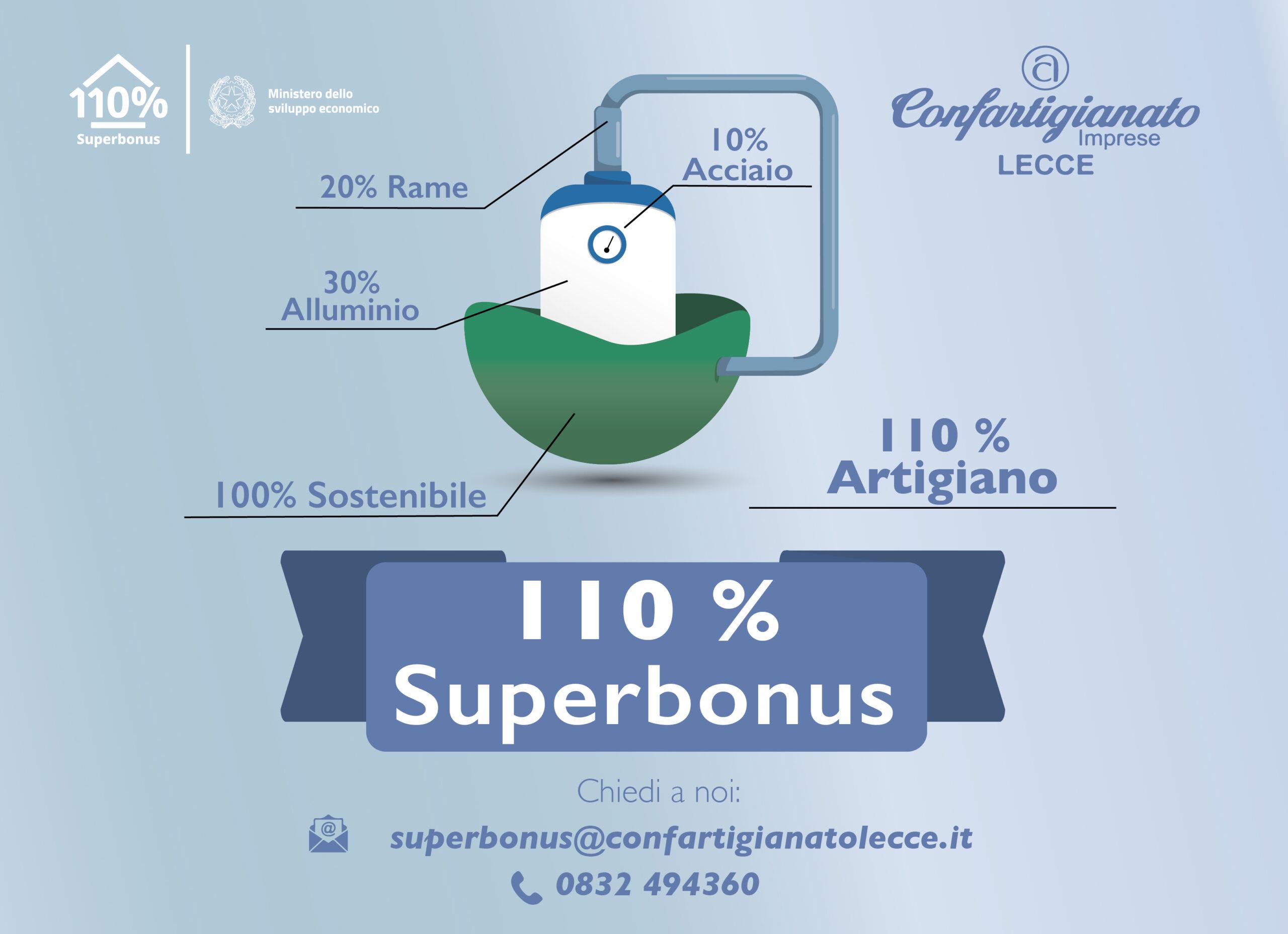 Superbonus 110% sportello